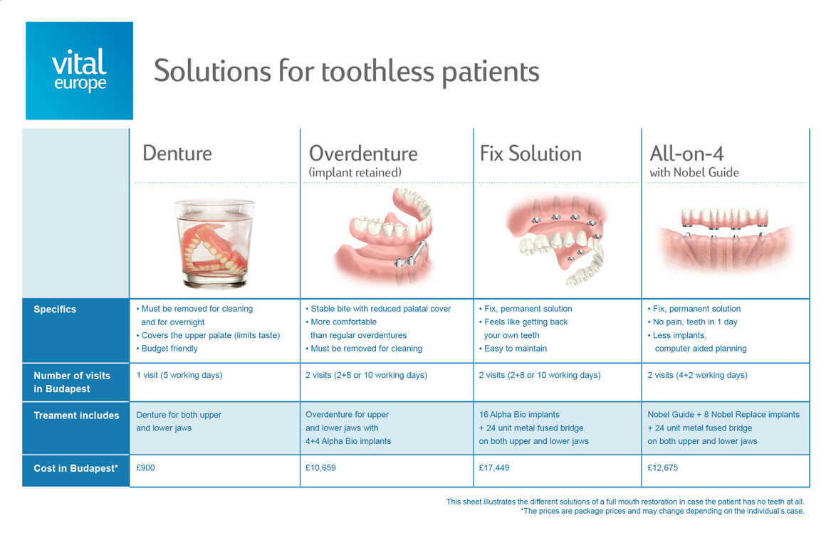 toothless table en